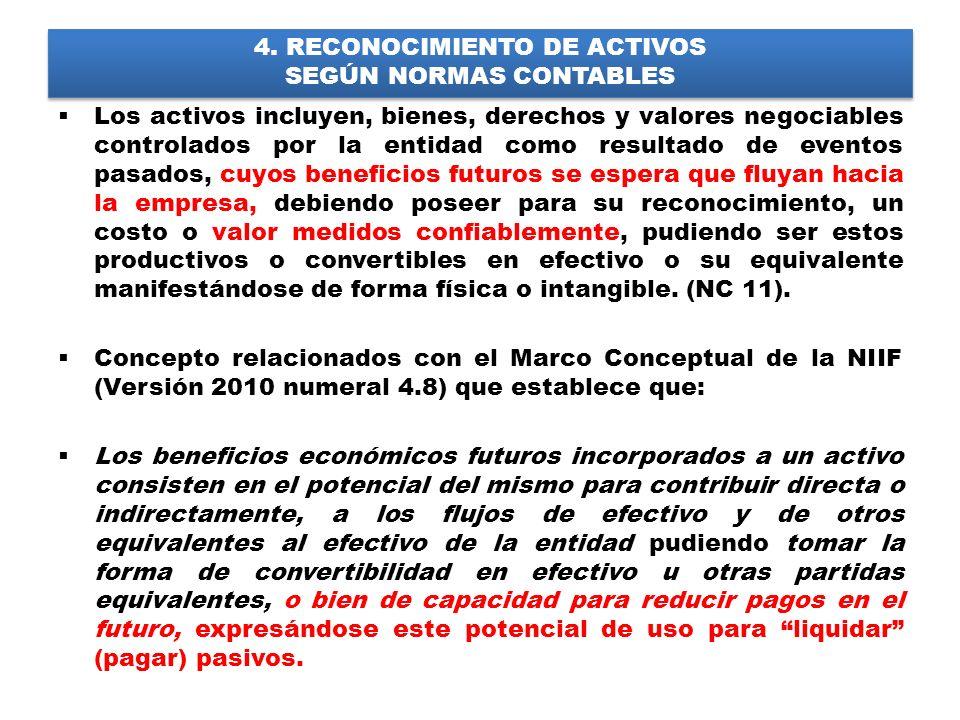 4. RECONOCIMIENTO DE ACTIVOS SEGÚN NORMAS CONTABLES Los activos incluyen, bienes, derechos y valores negociables controlados por la entidad como resul