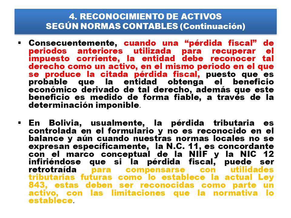 4. RECONOCIMIENTO DE ACTIVOS SEGÚN NORMAS CONTABLES (Continuación) Consecuentemente, cuando una pérdida fiscal de periodos anteriores utilizada para r