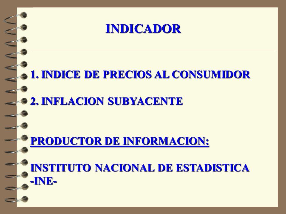 INDICADOR 1.INDICE DE PRECIOS AL CONSUMIDOR 2.