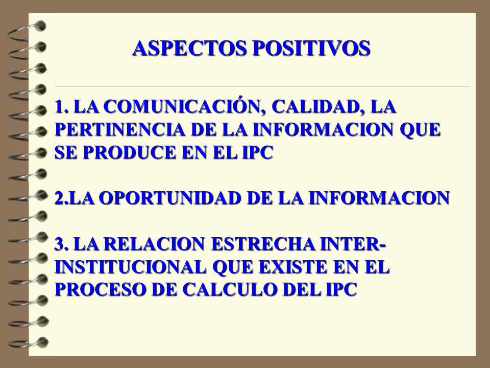 ASPECTO RELEVANTE ACTUALIZACION RECIENTE DEL IPC (Base: diciembre 2000), POR EL INE.