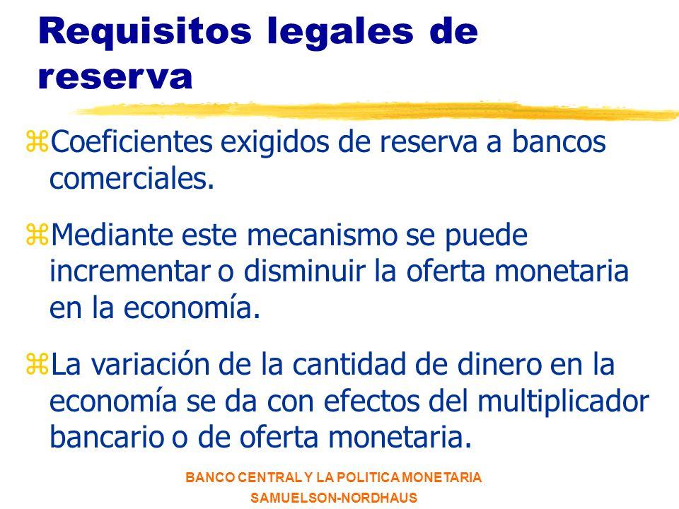 BANCO CENTRAL Y LA POLITICA MONETARIA SAMUELSON-NORDHAUS Políticas de tasas de descuento zLos bancos comerciales obtienen fondeo mediante un sobregiro en la cuenta que mantienen con el Banco de México.