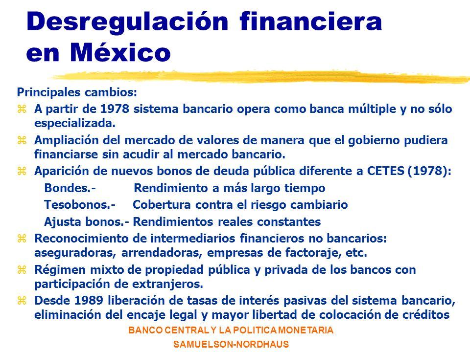 BANCO CENTRAL Y LA POLITICA MONETARIA SAMUELSON-NORDHAUS Requisitos legales de reserva zCoeficientes exigidos de reserva a bancos comerciales.