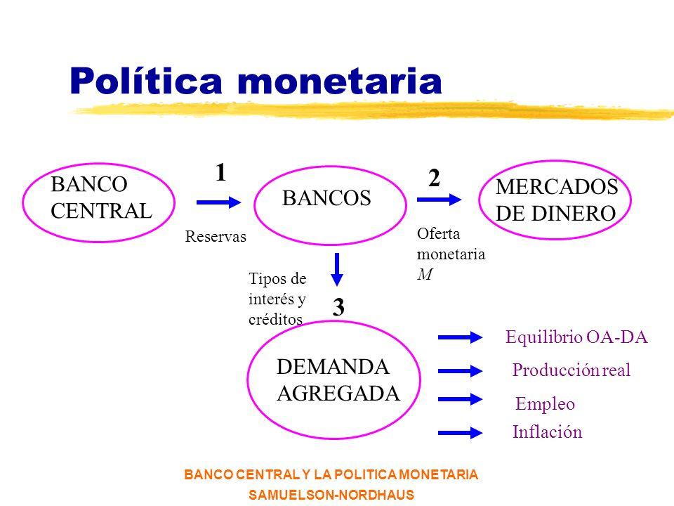 BANCO CENTRAL Y LA POLITICA MONETARIA SAMUELSON-NORDHAUS Desregulación financiera en México Principales cambios: zA partir de 1978 sistema bancario opera como banca múltiple y no sólo especializada.