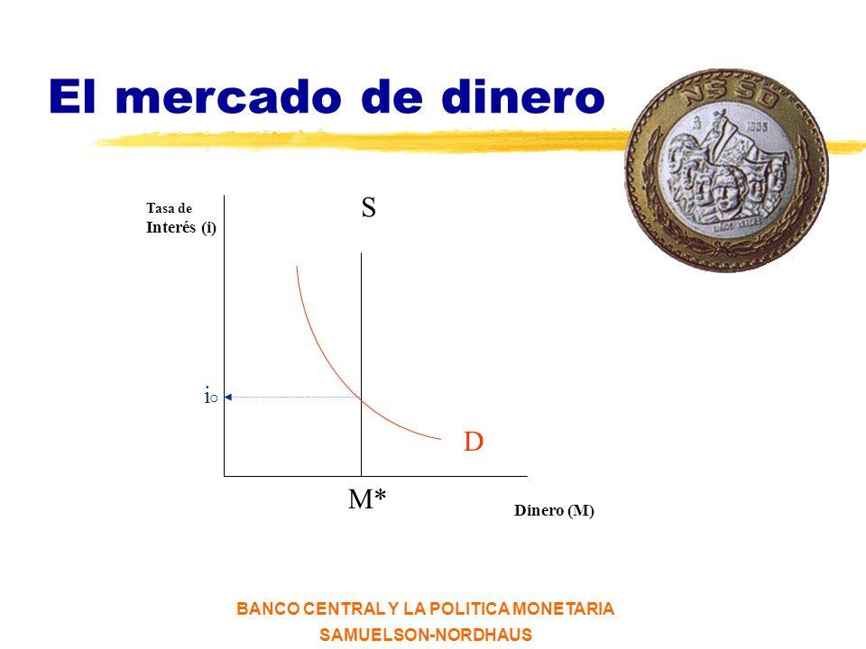 BANCO CENTRAL Y LA POLITICA MONETARIA SAMUELSON-NORDHAUS El mercado de dinero zLa relación entre la demanda y oferta de dinero determina la tasa de interés.
