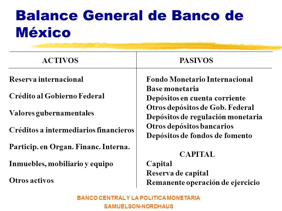 BANCO CENTRAL Y LA POLITICA MONETARIA SAMUELSON-NORDHAUS Organigrama Banco de México