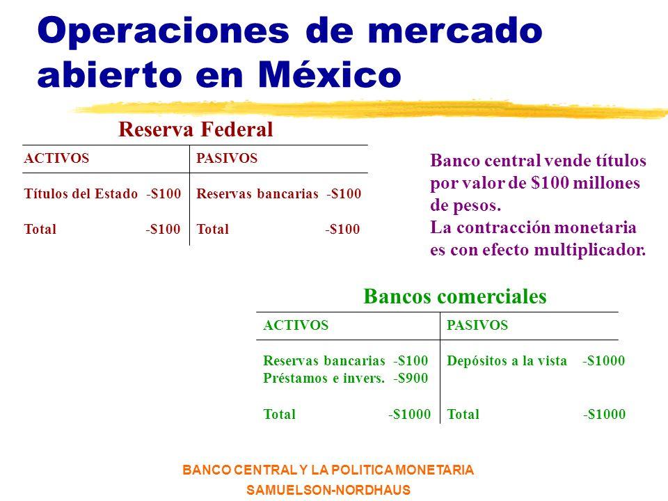 BANCO CENTRAL Y LA POLITICA MONETARIA SAMUELSON-NORDHAUS Operaciones de mercado abierto en México zEs el instrumento más importante del BM zEstas operaciones: compra y venta de valores gubernamentales, las realiza la Tesorería del BM.