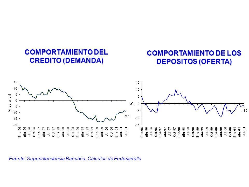 Transacción Precaución Especulación 2.2DEMANDA DE DINERO