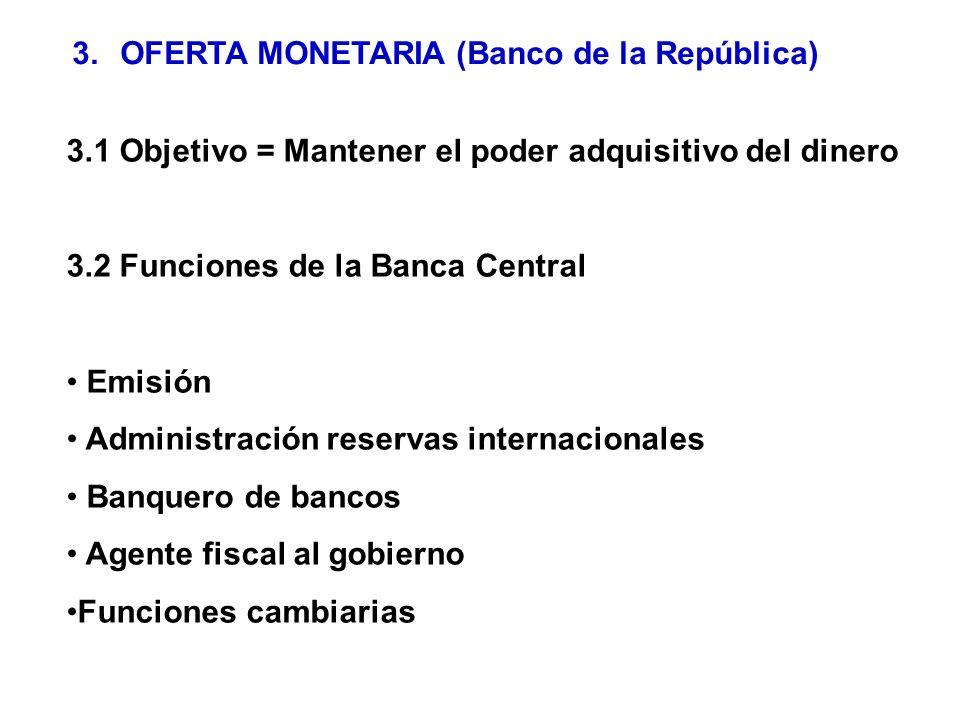COMPORTAMIENTO DEL CREDITO (DEMANDA) Fuente: Superintendencia Bancaria, Cálculos de Fedesarrollo COMPORTAMIENTO DE LOS DEPOSITOS (OFERTA)