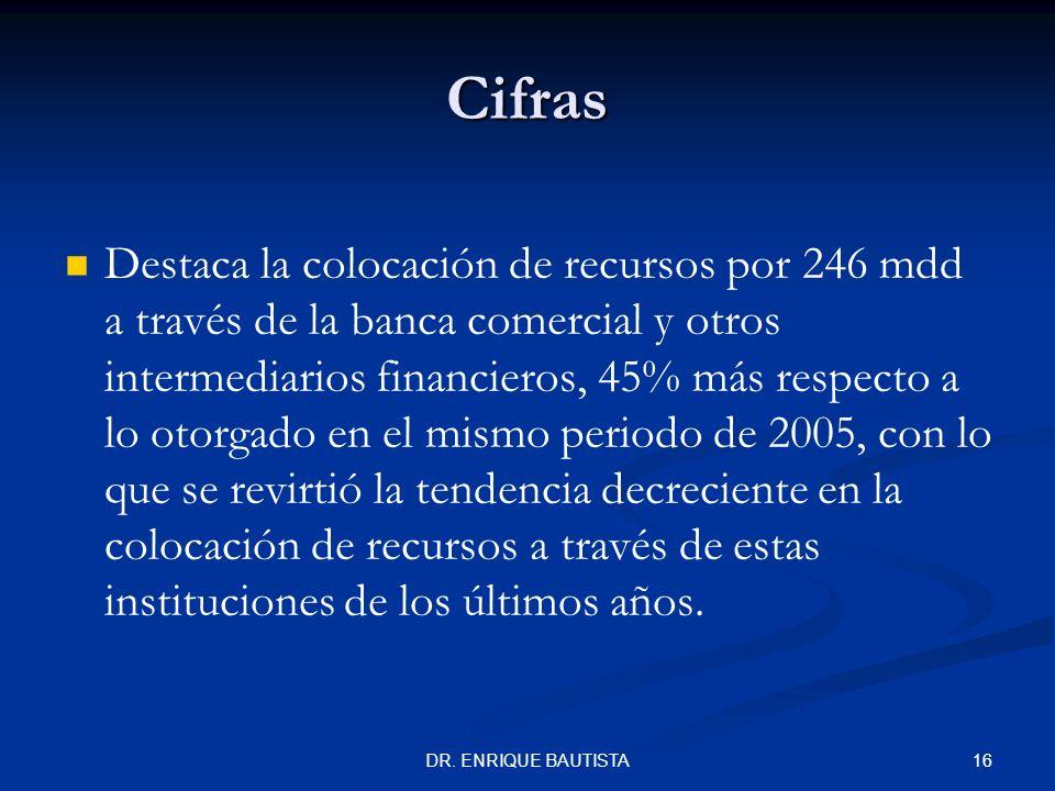 15DR. ENRIQUE BAUTISTA Cifras A noviembre de 2006 el Banco acumulo utilidades en el orden de $648 millones de pesos A noviembre de 2006 el Banco acumu