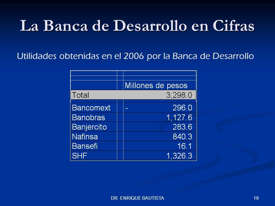 18DR. ENRIQUE BAUTISTA Cifras Principales resultados de promoción comercial alcanzados en el periodo enero- noviembre de 2006: El portal bancomext.com