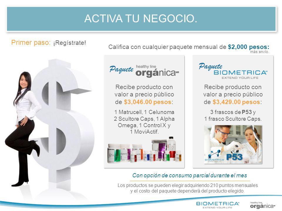 ACTIVA TU NEGOCIO. Recibe producto con valor a precio público de $3,046.00 pesos: 1 Matrucell, 1 Celunoma 2 Scultore Caps, 1 Alpha Omega, 1 Control X