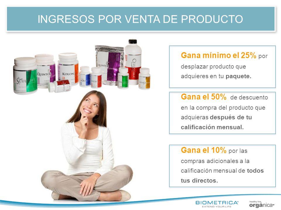 1. Ganancias por venta de producto INGRESOS POR VENTA DE PRODUCTO Gana mínimo el 25% por desplazar producto que adquieres en tu paquete. Gana el 50% d