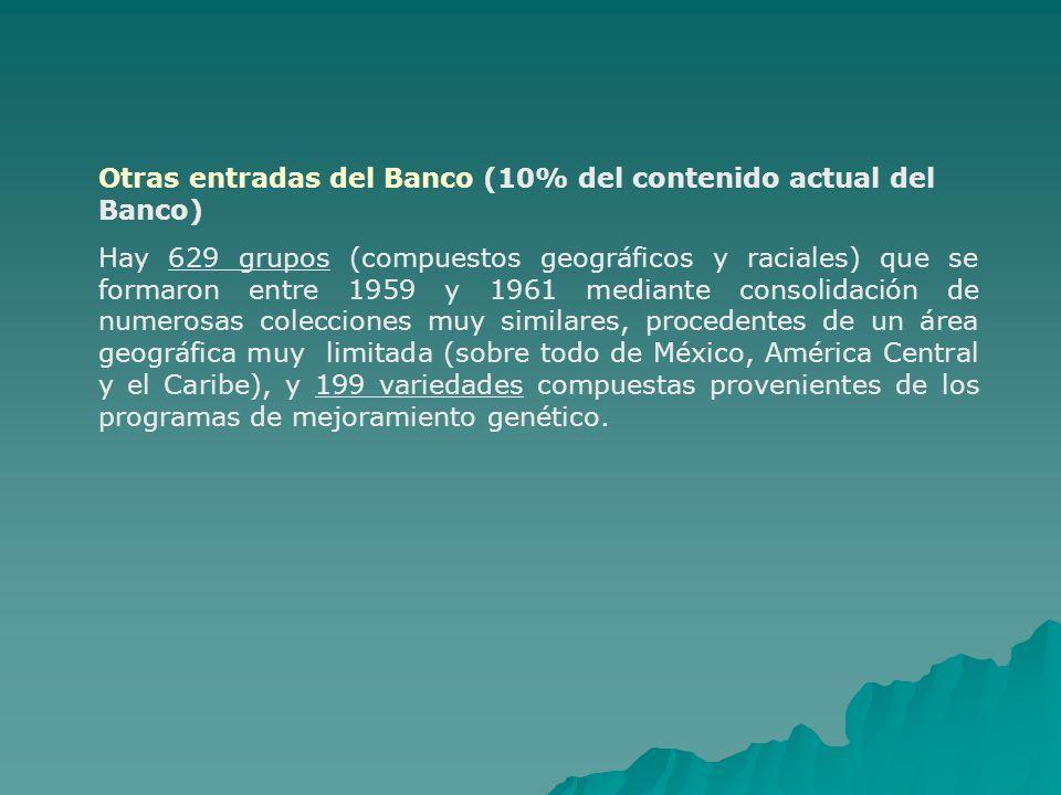 Otras entradas del Banco (10% del contenido actual del Banco) Hay 629 grupos (compuestos geográficos y raciales) que se formaron entre 1959 y 1961 med