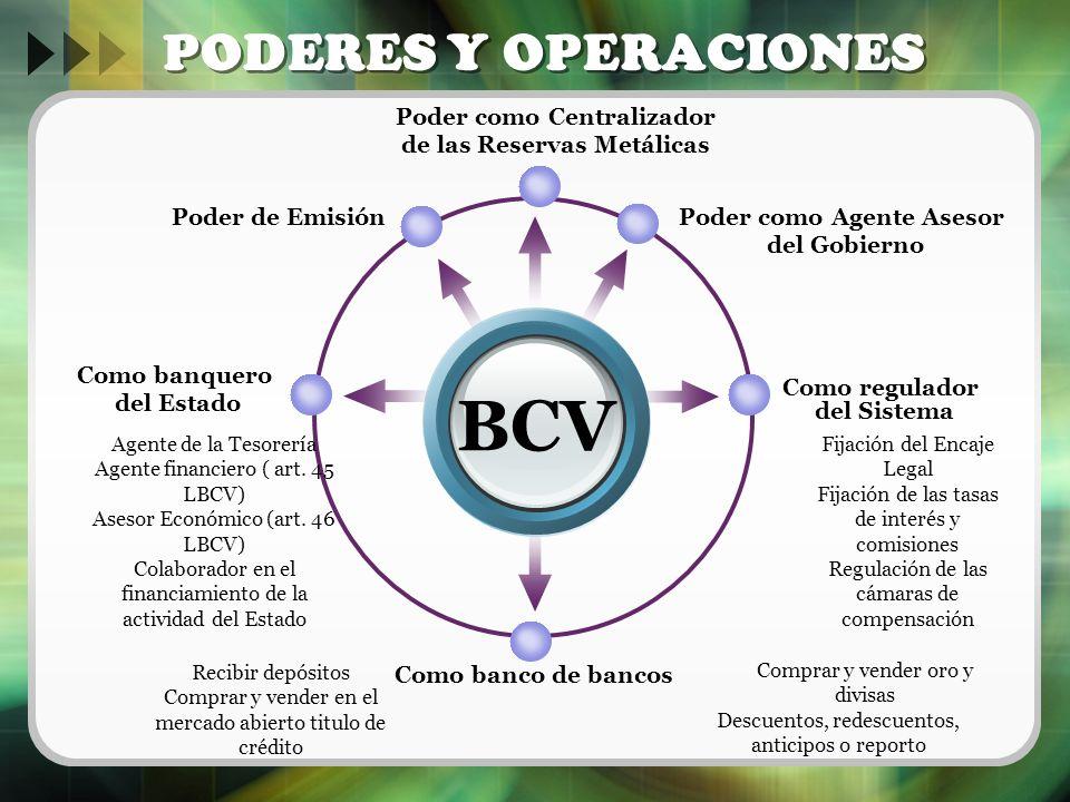 BCV Poder como Agente Asesor del Gobierno Poder de Emisión Poder como Centralizador de las Reservas Metálicas Como regulador del Sistema Como banquero