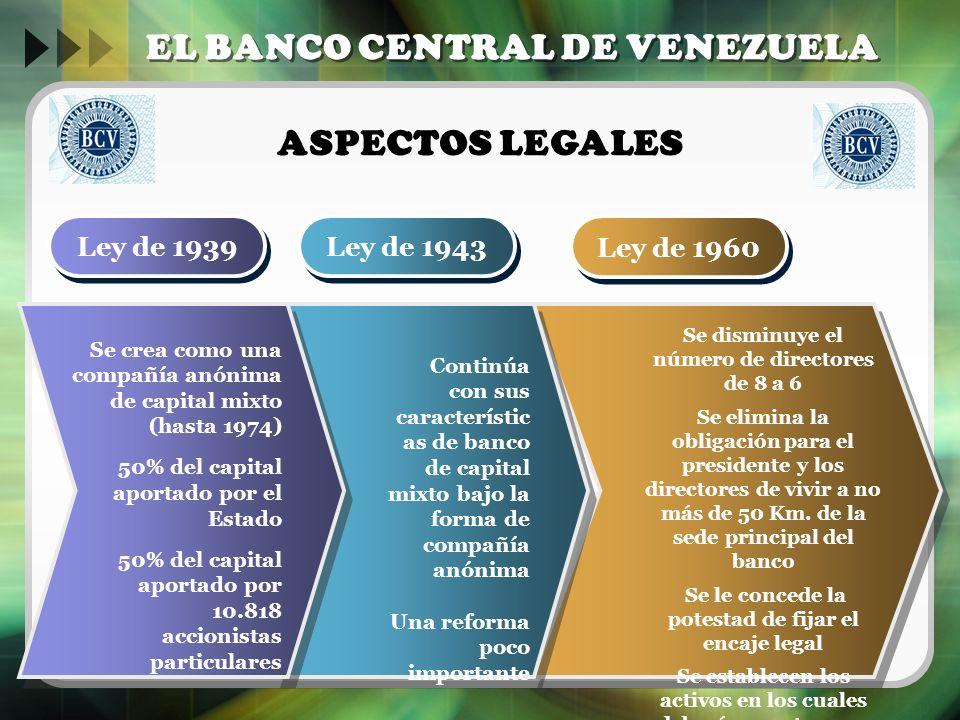 Ley de 1939 Ley de 1943 Ley de 1960 EL BANCO CENTRAL DE VENEZUELA Se crea como una compañía anónima de capital mixto (hasta 1974) 50% del capital apor