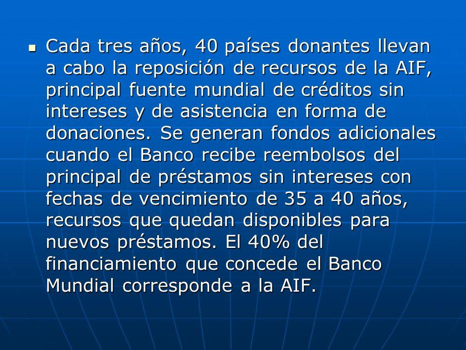 Cada tres años, 40 países donantes llevan a cabo la reposición de recursos de la AIF, principal fuente mundial de créditos sin intereses y de asistenc