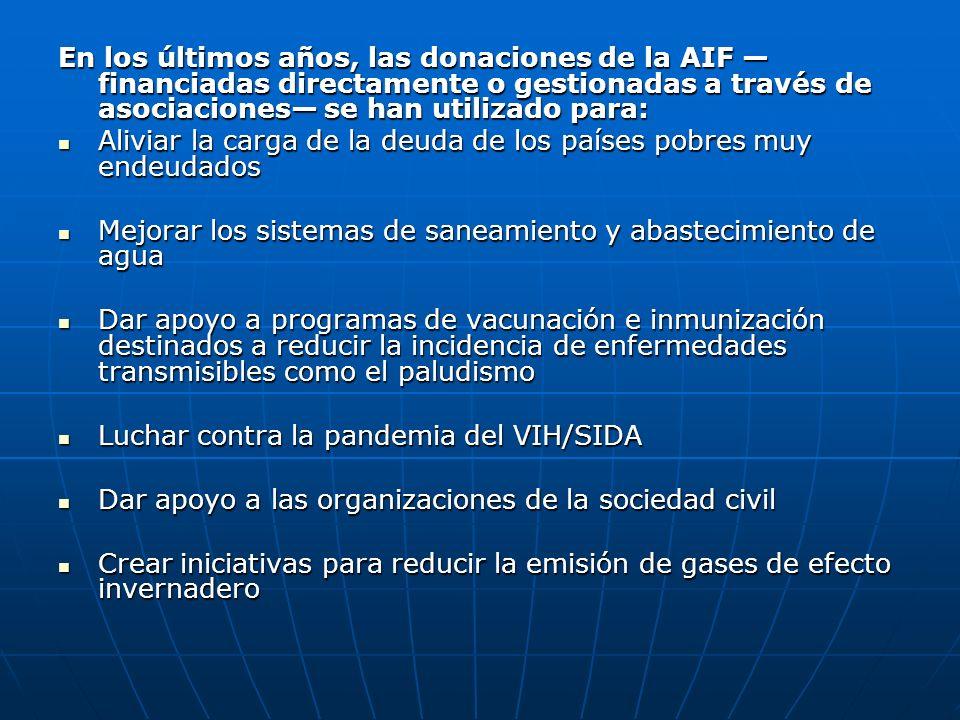 En los últimos años, las donaciones de la AIF financiadas directamente o gestionadas a través de asociaciones se han utilizado para: Aliviar la carga