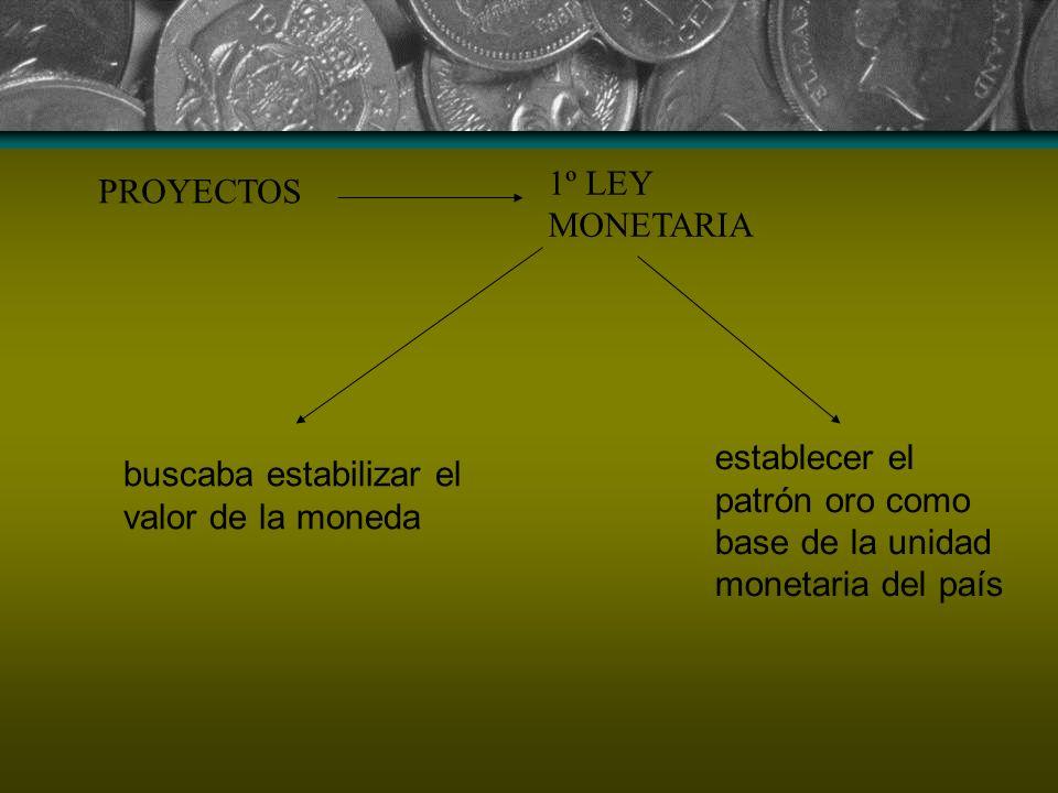 PROYECTOS 1º LEY MONETARIA buscaba estabilizar el valor de la moneda establecer el patrón oro como base de la unidad monetaria del país
