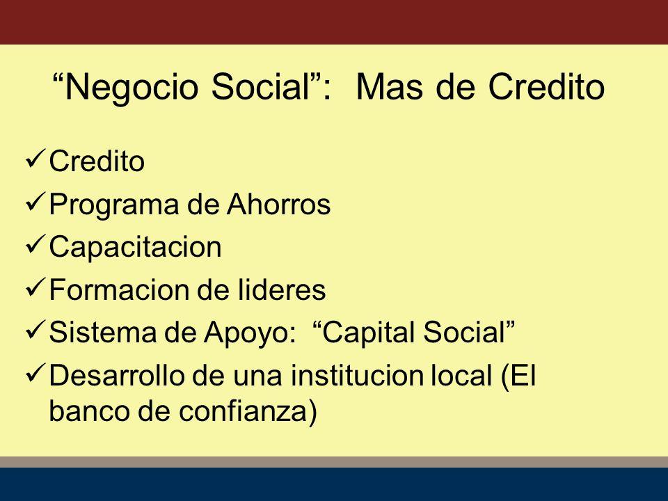 Negocio Social: Mas de Credito Credito Programa de Ahorros Capacitacion Formacion de lideres Sistema de Apoyo: Capital Social Desarrollo de una institucion local (El banco de confianza)