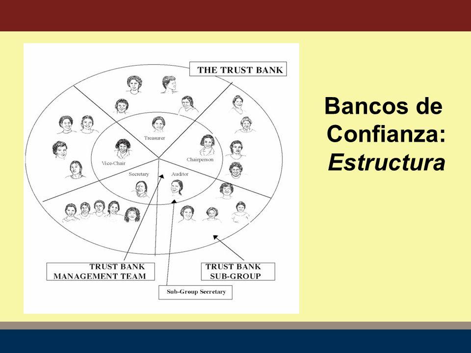 Bancos de Confianza: Estructura
