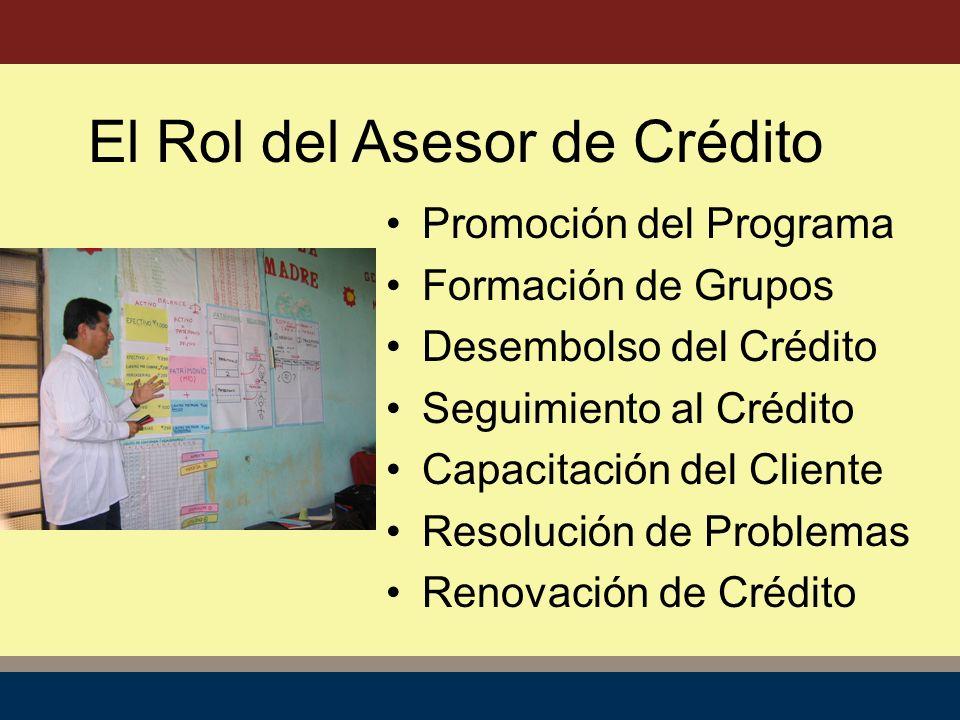 El Rol del Asesor de Crédito Promoción del Programa Formación de Grupos Desembolso del Crédito Seguimiento al Crédito Capacitación del Cliente Resolución de Problemas Renovación de Crédito