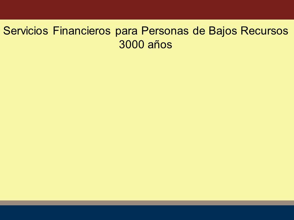 Servicios Financieros para Personas de Bajos Recursos 3000 años