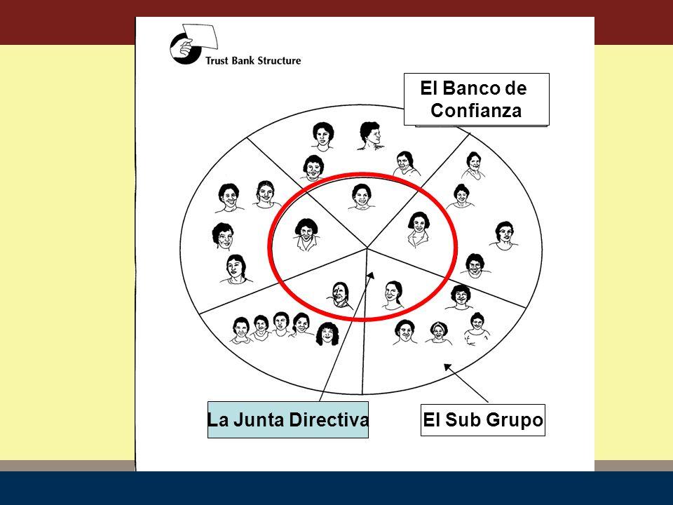 El Banco de Confianza La Junta Directiva El Sub Grupo