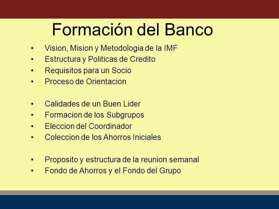 Vision, Mision y Metodologia de la IMF Estructura y Politicas de Credito Requisitos para un Socio Proceso de Orientacion Calidades de un Buen Lider Formacion de los Subgrupos Eleccion del Coordinador Coleccion de los Ahorros Iniciales Proposito y estructura de la reunion semanal Fondo de Ahorros y el Fondo del Grupo Formación del Banco