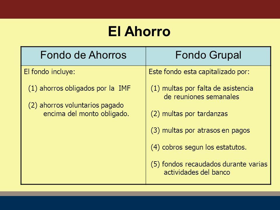 Fondo de AhorrosFondo Grupal El fondo incluye: (1) ahorros obligados por la IMF (2) ahorros voluntarios pagado encima del monto obligado.