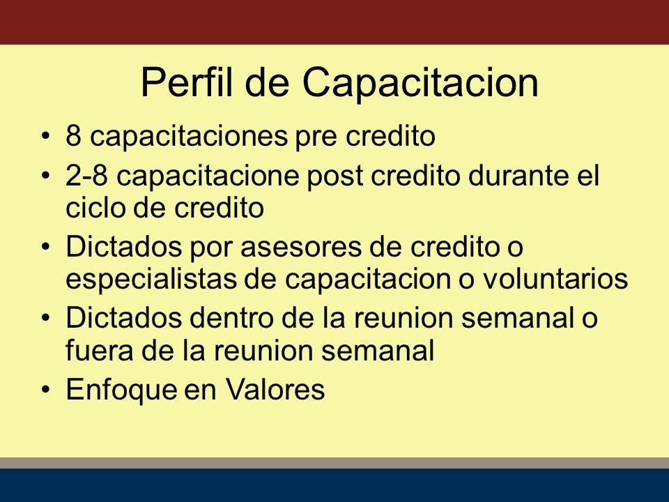 Perfil de Capacitacion 8 capacitaciones pre credito 2-8 capacitacione post credito durante el ciclo de credito Dictados por asesores de credito o especialistas de capacitacion o voluntarios Dictados dentro de la reunion semanal o fuera de la reunion semanal Enfoque en Valores