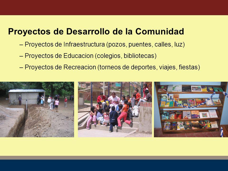 Proyectos de Desarrollo de la Comunidad – Proyectos de Infraestructura (pozos, puentes, calles, luz) – Proyectos de Educacion (colegios, bibliotecas) – Proyectos de Recreacion (torneos de deportes, viajes, fiestas)