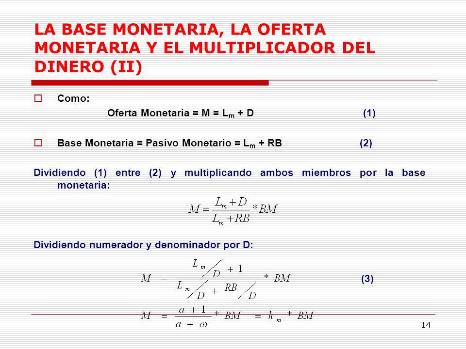 14 LA BASE MONETARIA, LA OFERTA MONETARIA Y EL MULTIPLICADOR DEL DINERO (II) Como: Oferta Monetaria = M = L m + D(1) Base Monetaria = Pasivo Monetario = L m + RB(2) Dividiendo (1) entre (2) y multiplicando ambos miembros por la base monetaria: Dividiendo numerador y denominador por D: (3)