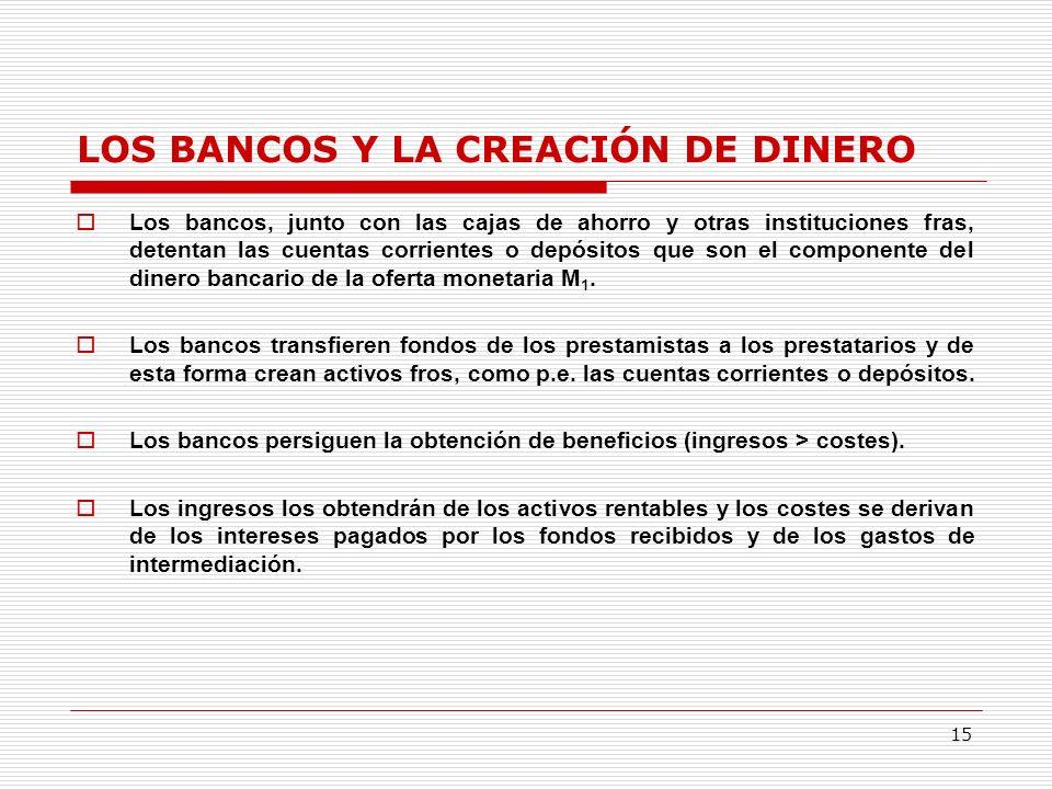 15 LOS BANCOS Y LA CREACIÓN DE DINERO Los bancos, junto con las cajas de ahorro y otras instituciones fras, detentan las cuentas corrientes o depósitos que son el componente del dinero bancario de la oferta monetaria M 1.