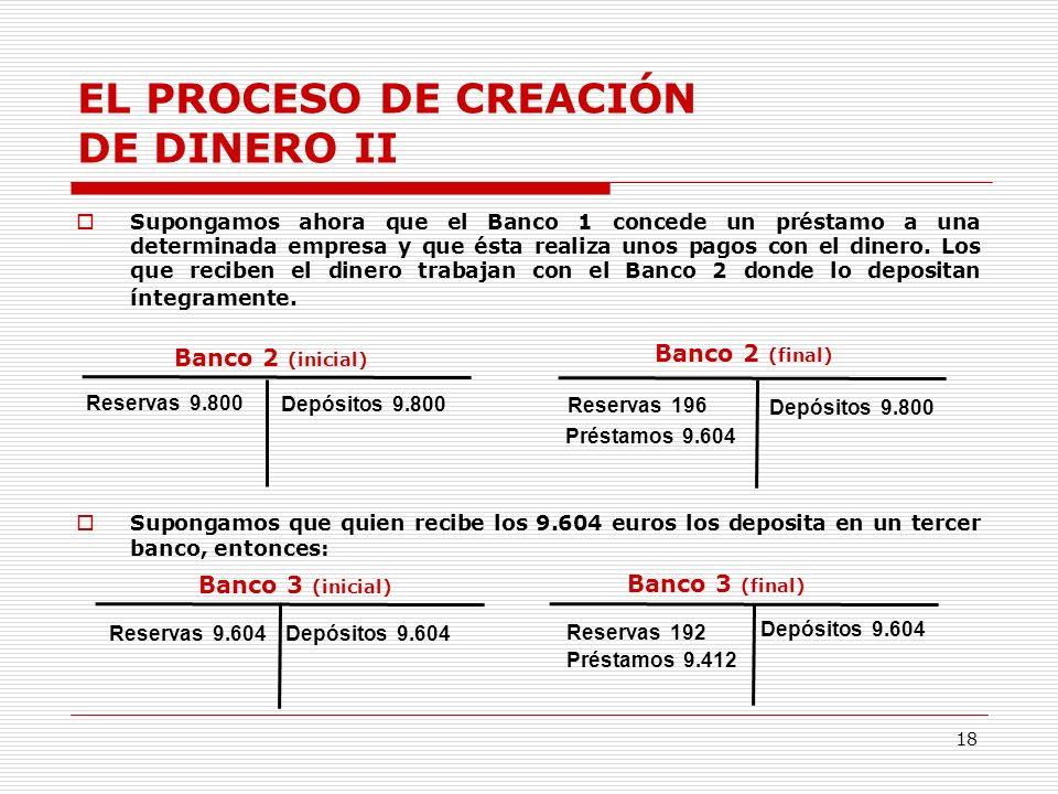 18 EL PROCESO DE CREACIÓN DE DINERO II Supongamos ahora que el Banco 1 concede un préstamo a una determinada empresa y que ésta realiza unos pagos con el dinero.