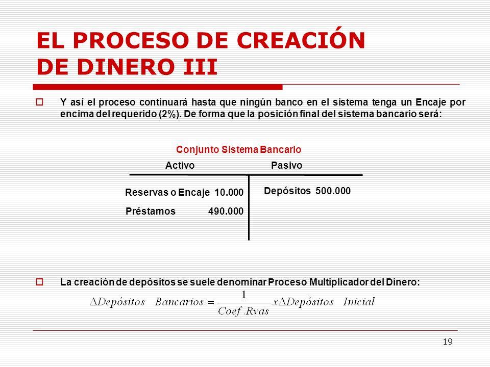 19 EL PROCESO DE CREACIÓN DE DINERO III Y así el proceso continuará hasta que ningún banco en el sistema tenga un Encaje por encima del requerido (2%).