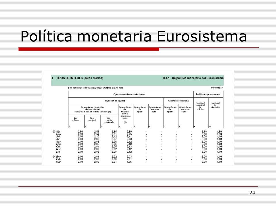 24 Política monetaria Eurosistema