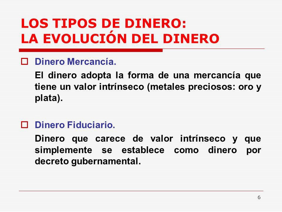 6 LOS TIPOS DE DINERO: LA EVOLUCIÓN DEL DINERO Dinero Mercancía.
