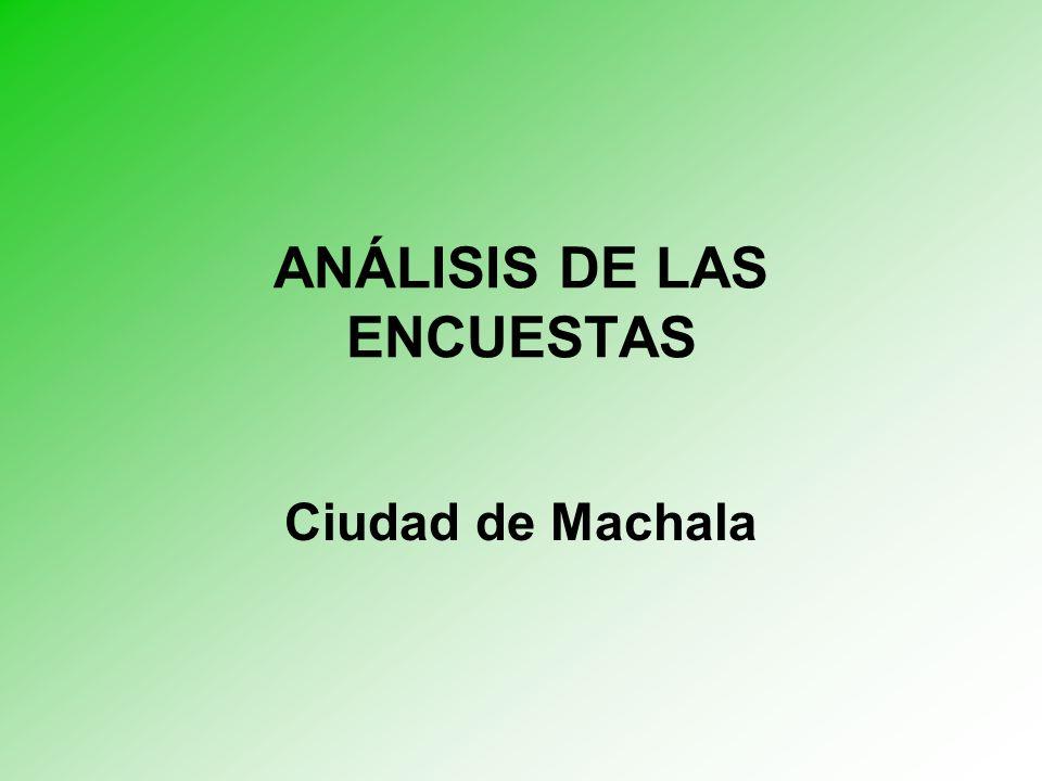 ANÁLISIS DE LAS ENCUESTAS Ciudad de Machala