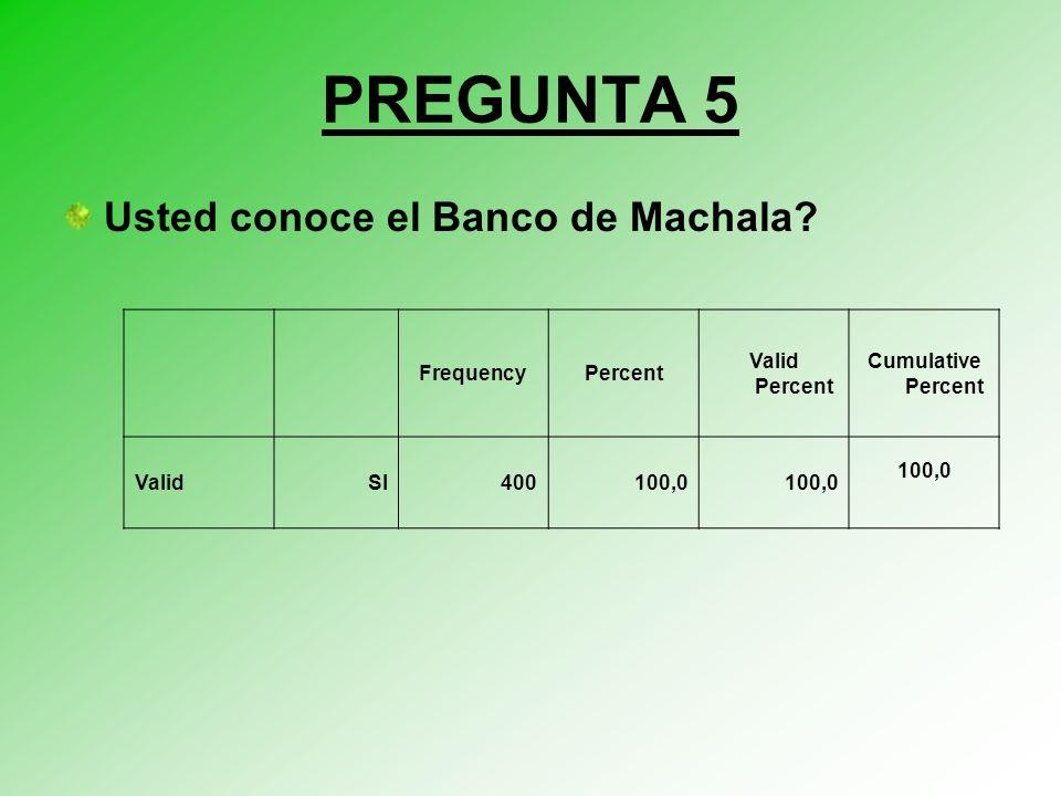 PREGUNTA 5 Usted conoce el Banco de Machala.