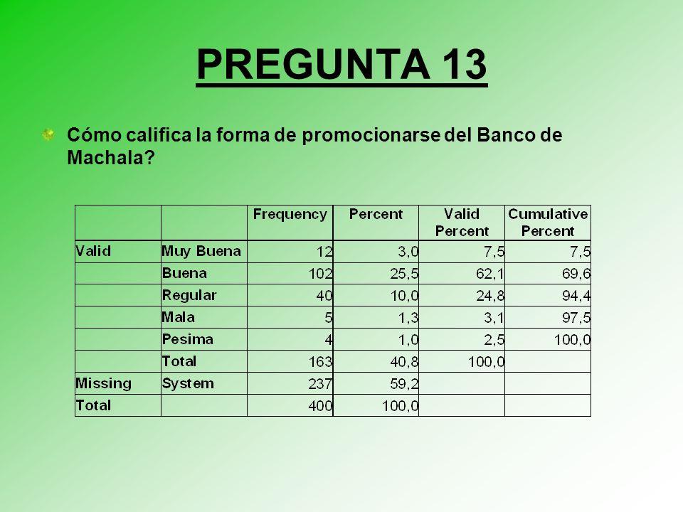 PREGUNTA 13 Cómo califica la forma de promocionarse del Banco de Machala?