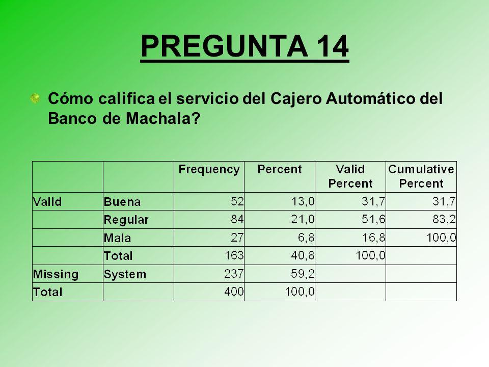 PREGUNTA 14 Cómo califica el servicio del Cajero Automático del Banco de Machala?