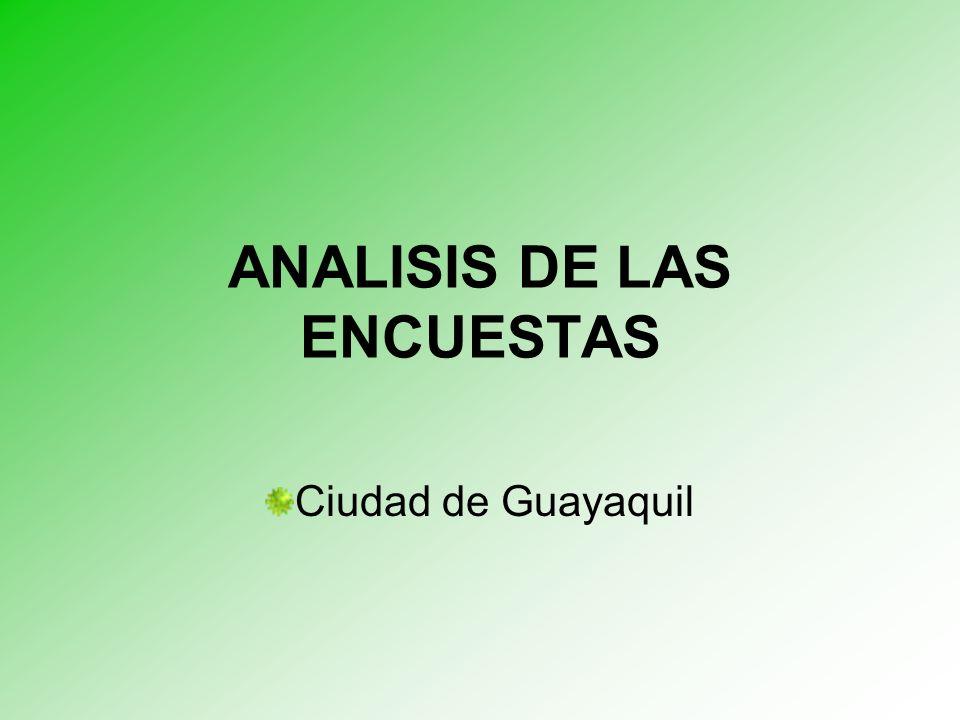 ANALISIS DE LAS ENCUESTAS Ciudad de Guayaquil