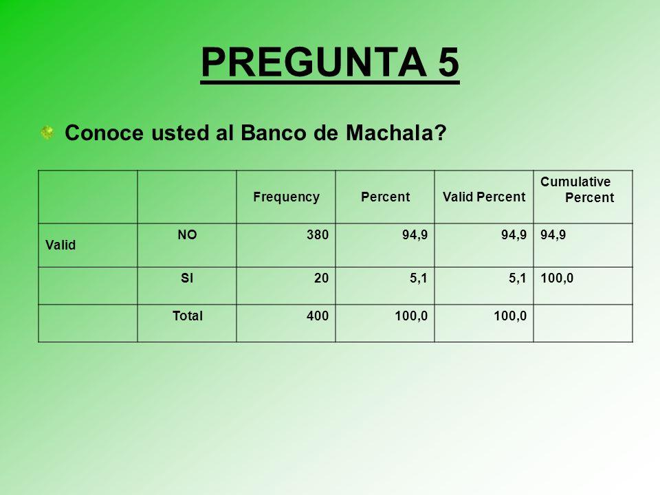 PREGUNTA 5 Conoce usted al Banco de Machala.