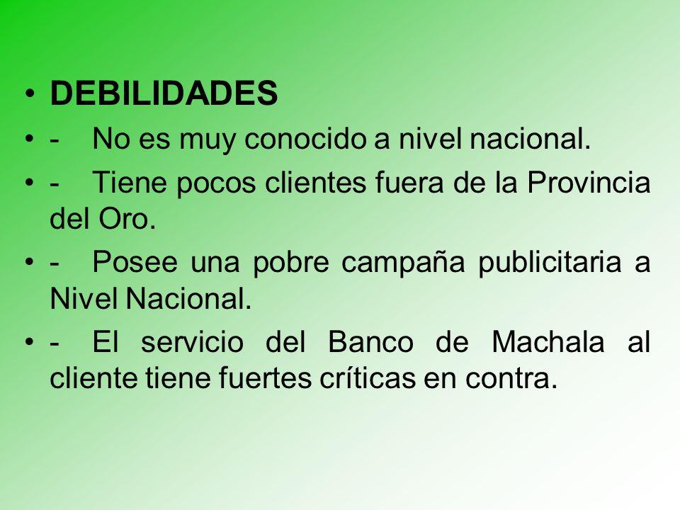 DEBILIDADES -No es muy conocido a nivel nacional.