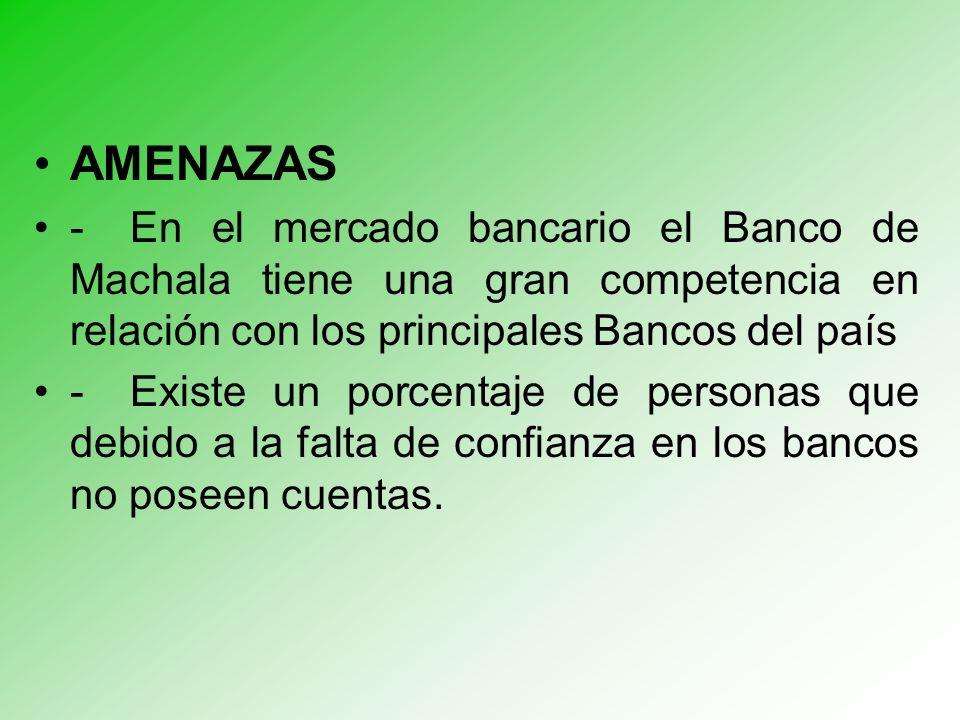AMENAZAS -En el mercado bancario el Banco de Machala tiene una gran competencia en relación con los principales Bancos del país -Existe un porcentaje de personas que debido a la falta de confianza en los bancos no poseen cuentas.
