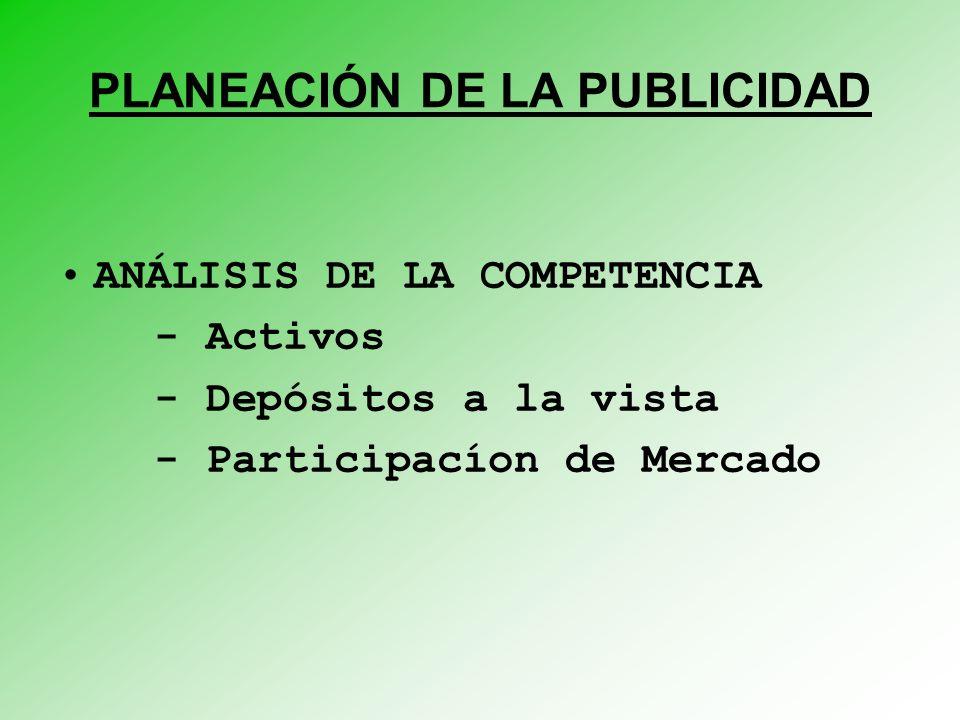 ANÁLISIS DE LA COMPETENCIA - Activos - Depósitos a la vista - Participacíon de Mercado PLANEACIÓN DE LA PUBLICIDAD