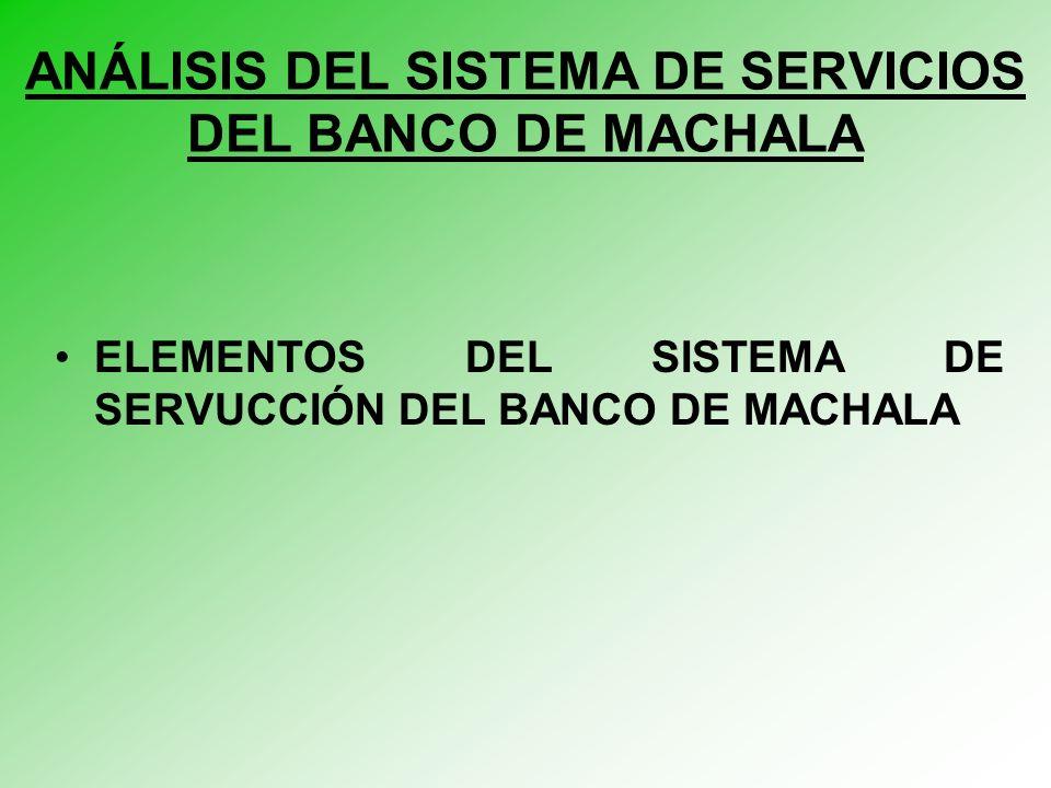 ELEMENTOS DEL SISTEMA DE SERVUCCIÓN DEL BANCO DE MACHALA ANÁLISIS DEL SISTEMA DE SERVICIOS DEL BANCO DE MACHALA