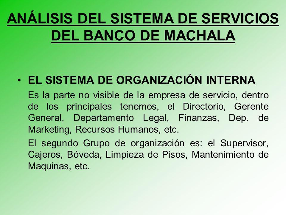 EL SISTEMA DE ORGANIZACIÓN INTERNA Es la parte no visible de la empresa de servicio, dentro de los principales tenemos, el Directorio, Gerente General, Departamento Legal, Finanzas, Dep.