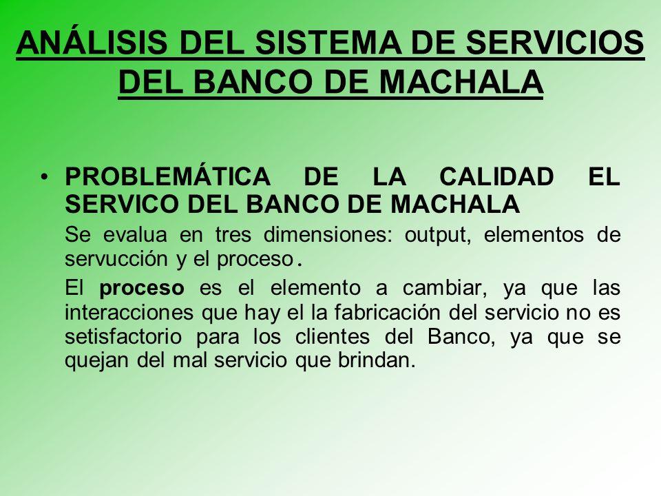 PROBLEMÁTICA DE LA CALIDAD EL SERVICO DEL BANCO DE MACHALA Se evalua en tres dimensiones: output, elementos de servucción y el proceso.