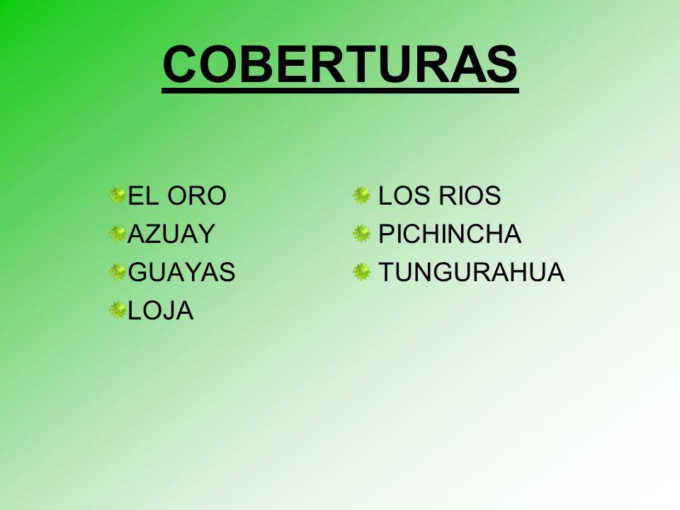 COBERTURAS EL ORO AZUAY GUAYAS LOJA LOS RIOS PICHINCHA TUNGURAHUA